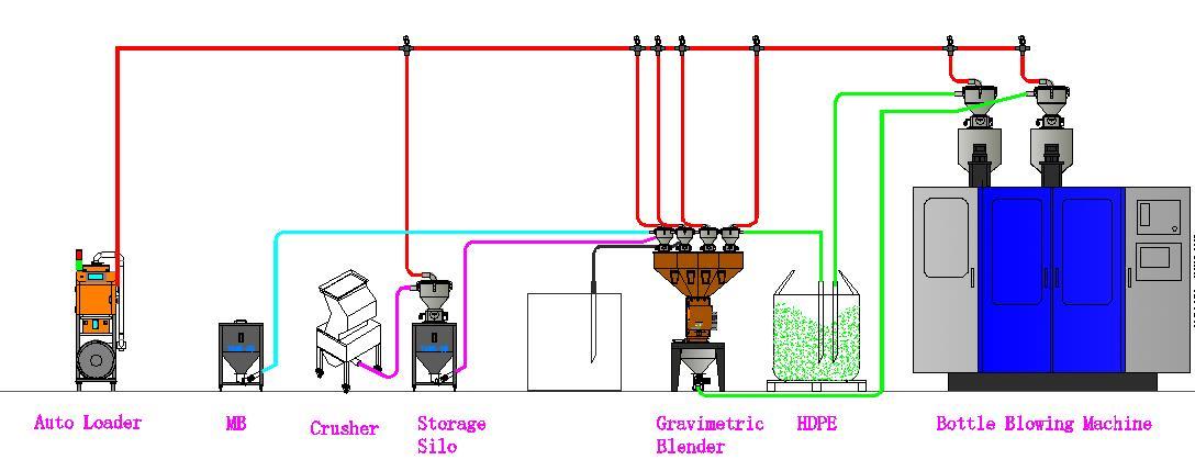 Hengju-Gravimetric Dosing Systems, Dongguan Hengju Machinery Equipment Co, Ltd-5