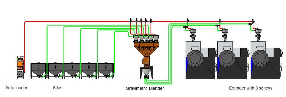 Hengju-Gravimetric Dosing Systems, Dongguan Hengju Machinery Equipment Co, Ltd-6