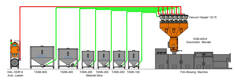 Hengju-Gravimetric Dosing Systems, Dongguan Hengju Machinery Equipment Co, Ltd-7