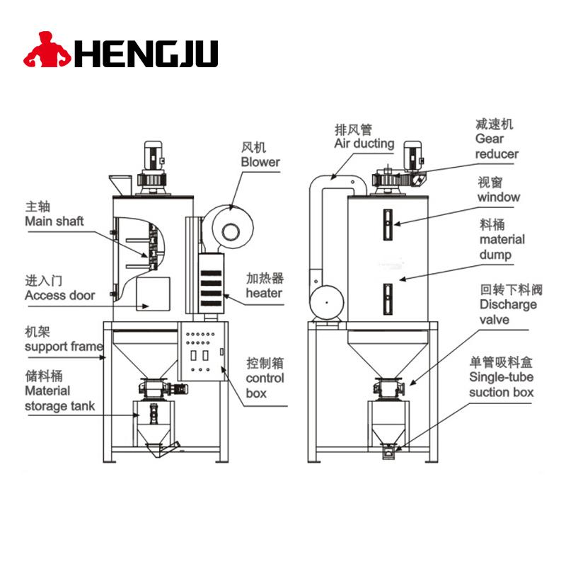 Hengju hopper plastic dryer for films-drying hopper- hopper loader- central conveying system-Hengju--1
